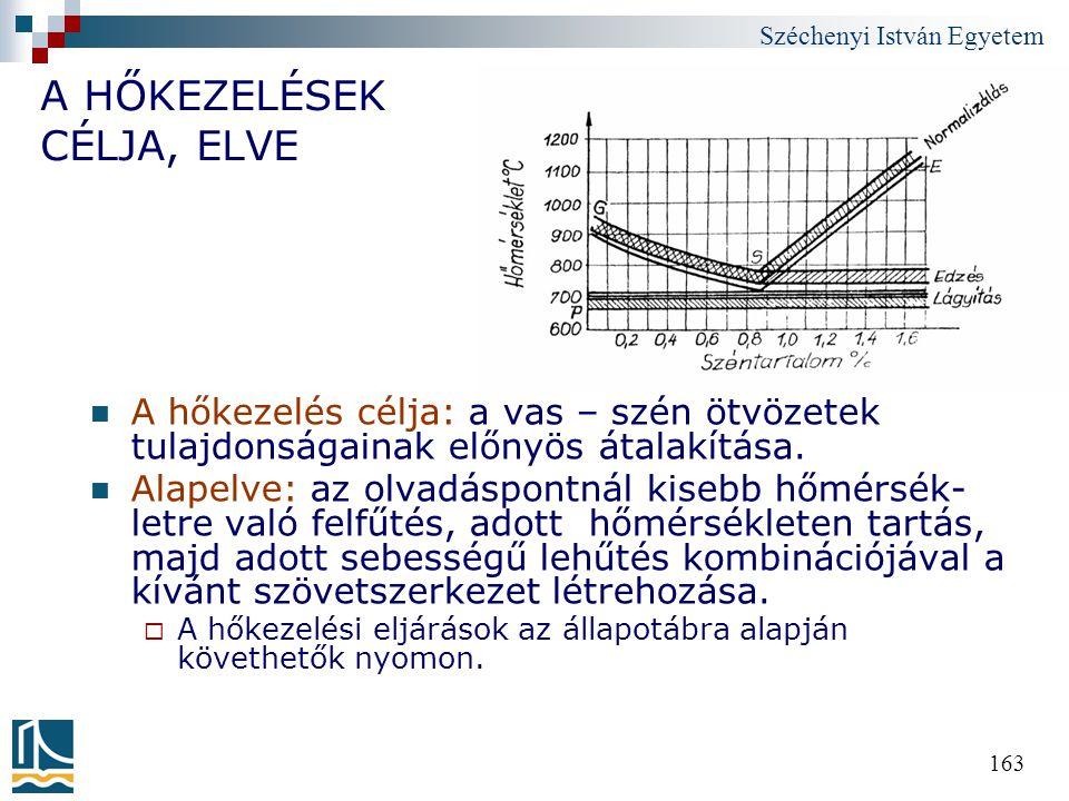Széchenyi István Egyetem 163 A HŐKEZELÉSEK CÉLJA, ELVE A hőkezelés célja: a vas – szén ötvözetek tulajdonságainak előnyös átalakítása. Alapelve: az ol