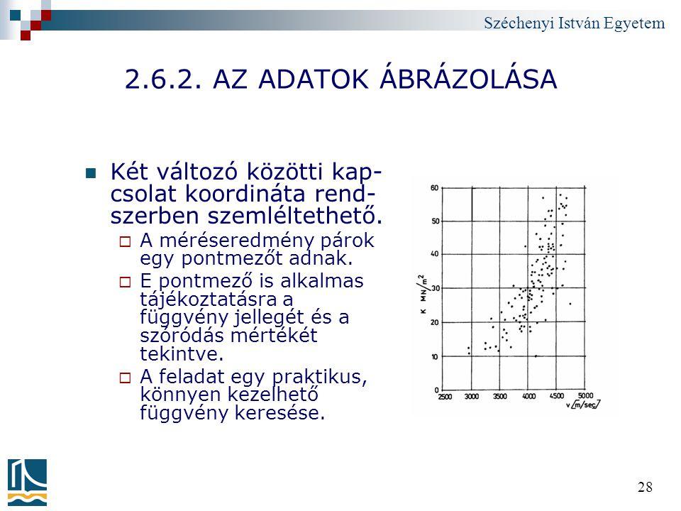 Széchenyi István Egyetem 28 2.6.2. AZ ADATOK ÁBRÁZOLÁSA Két változó közötti kap- csolat koordináta rend- szerben szemléltethető.  A méréseredmény pár