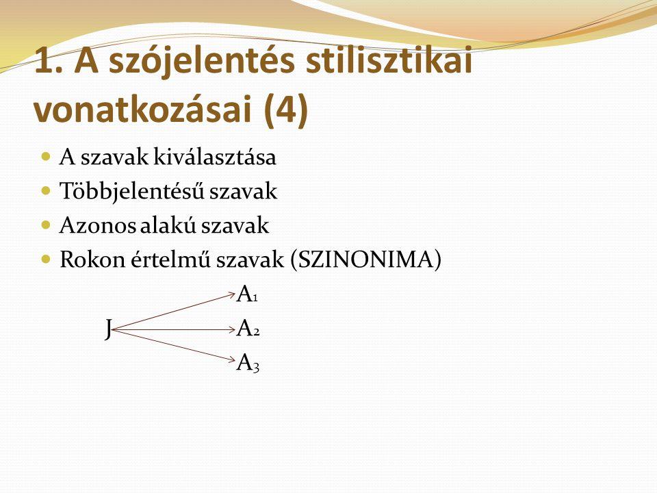 1. A szójelentés stilisztikai vonatkozásai (4) A szavak kiválasztása Többjelentésű szavak Azonos alakú szavak Rokon értelmű szavak (SZINONIMA) A 1 JA