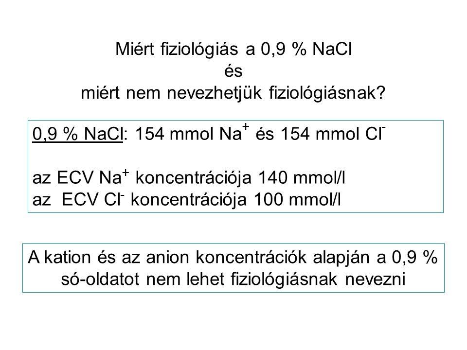 Miért fiziológiás a 0,9 % NaCl és miért nem nevezhetjük fiziológiásnak? A kation és az anion koncentrációk alapján a 0,9 % só-oldatot nem lehet fiziol
