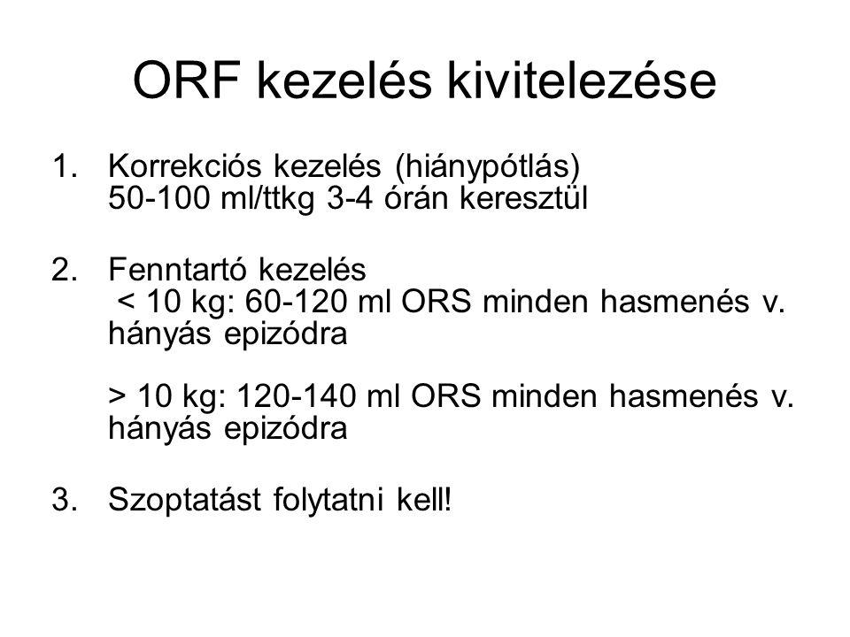 ORF kezelés kivitelezése 1.Korrekciós kezelés (hiánypótlás) 50-100 ml/ttkg 3-4 órán keresztül 2.Fenntartó kezelés 10 kg: 120-140 ml ORS minden hasmené
