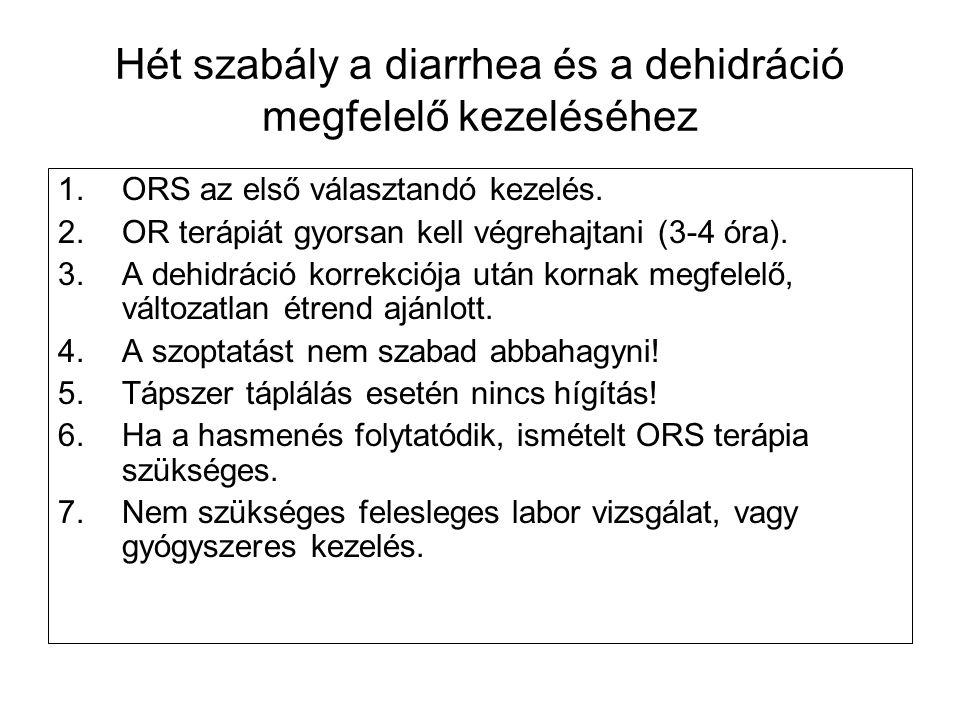 Hét szabály a diarrhea és a dehidráció megfelelő kezeléséhez 1.ORS az első választandó kezelés. 2.OR terápiát gyorsan kell végrehajtani (3-4 óra). 3.A