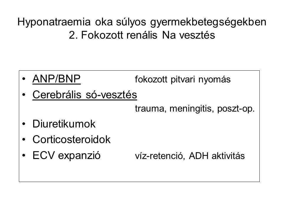 ANP/BNP fokozott pitvari nyomás Cerebrális só-vesztés trauma, meningitis, poszt-op. Diuretikumok Corticosteroidok ECV expanzió víz-retenció, ADH aktiv