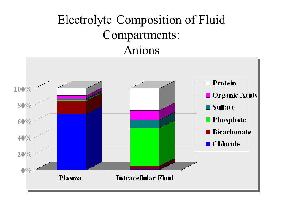 Hogyan.A dehydratiok nagy része ORF kezeléssel rendezhető.