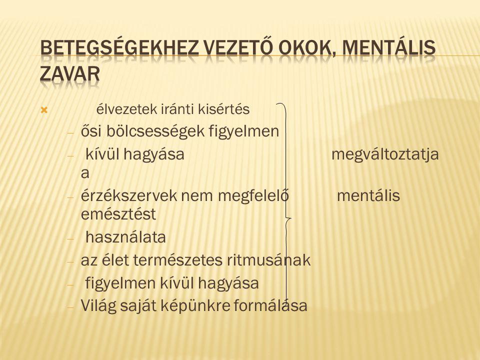  élvezetek iránti kisértés  ősi bölcsességek figyelmen  kívül hagyása megváltoztatja a  érzékszervek nem megfelelő mentális emésztést  használata