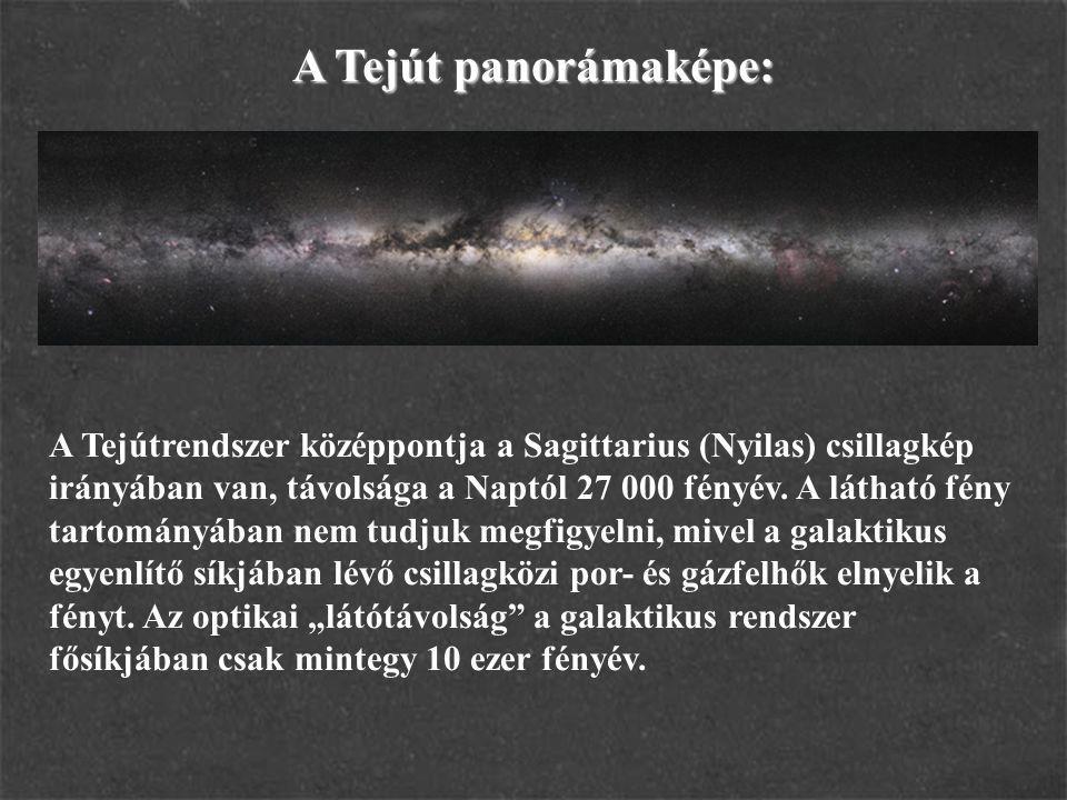 A Tejút panorámaképe: A Tejútrendszer középpontja a Sagittarius (Nyilas) csillagkép irányában van, távolsága a Naptól 27 000 fényév. A látható fény ta