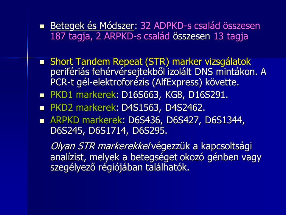 Betegek és Módszer: 32 ADPKD-s család összesen 187 tagja, 2 ARPKD-s család összesen 13 tagja Betegek és Módszer: 32 ADPKD-s család összesen 187 tagja,