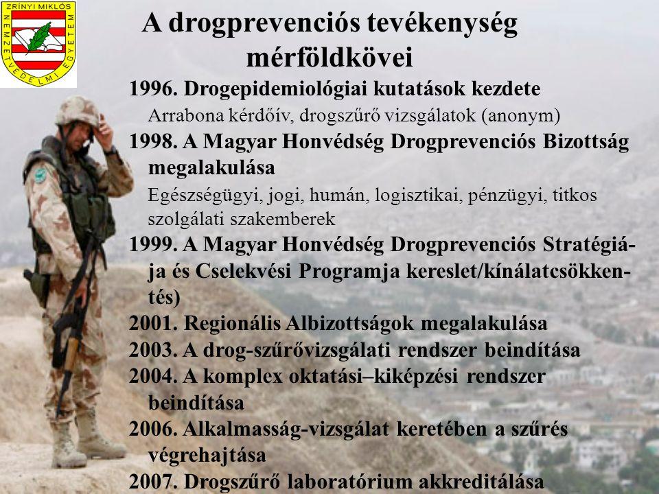 A drogprevenciós tevékenység mérföldkövei 1996. Drogepidemiológiai kutatások kezdete Arrabona kérdőív, drogszűrő vizsgálatok (anonym) 1998. A Magyar H