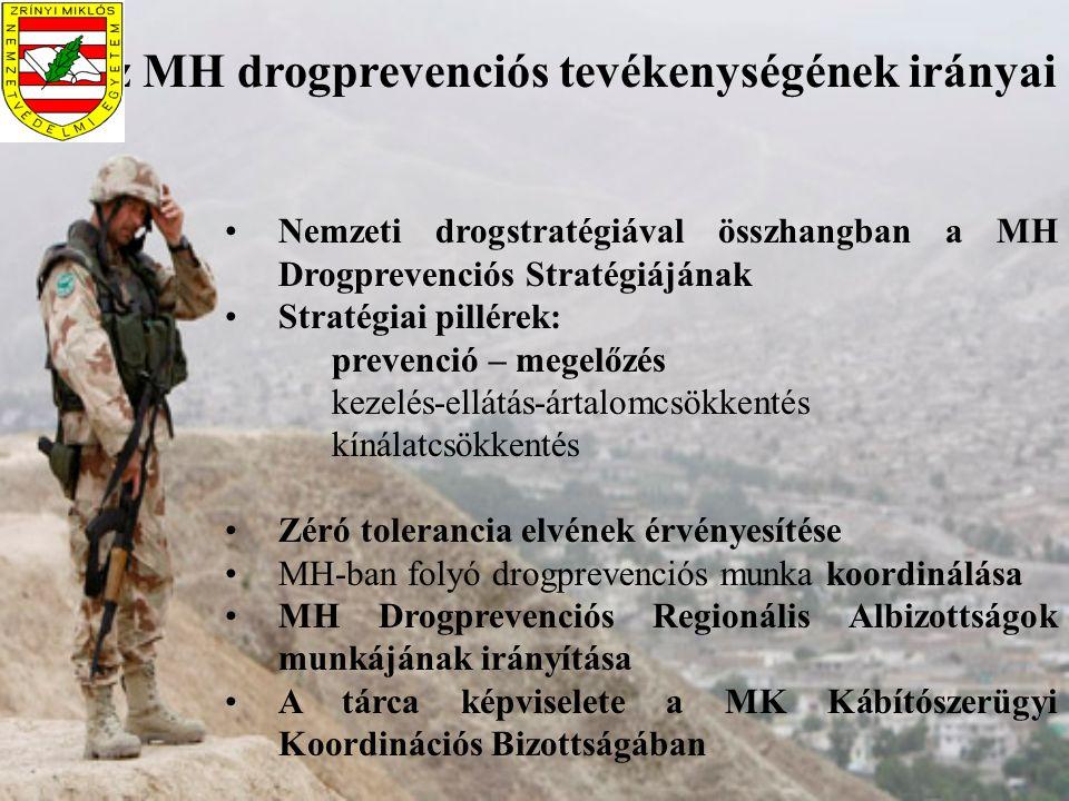 Az MH drogprevenciós tevékenységének irányai Nemzeti drogstratégiával összhangban a MH Drogprevenciós Stratégiájának Stratégiai pillérek: prevenció –