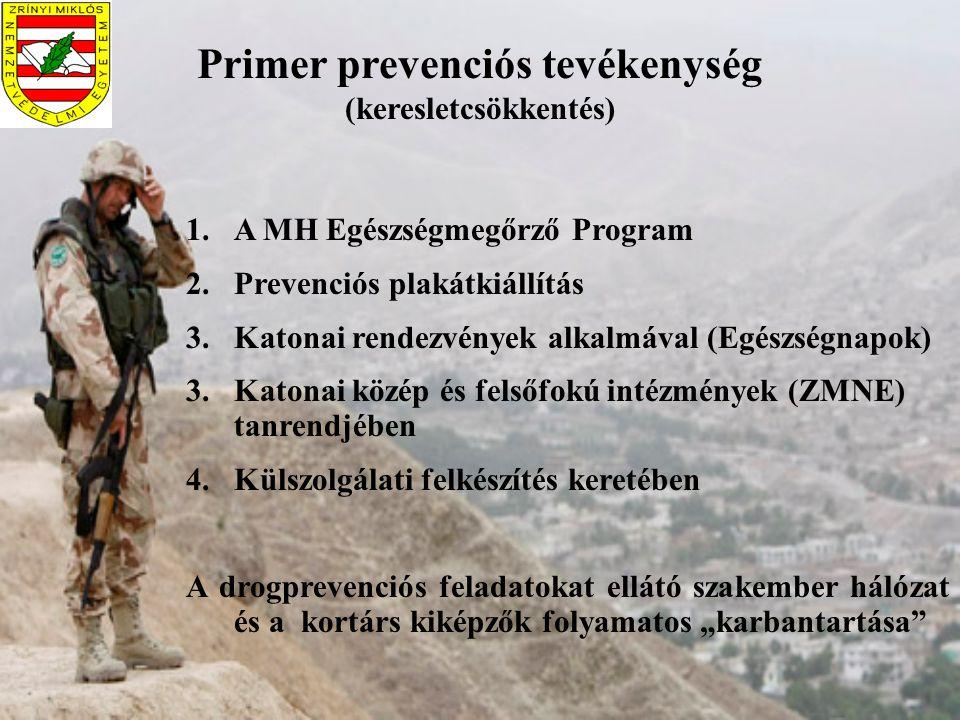 Primer prevenciós tevékenység (keresletcsökkentés) 1.A MH Egészségmegőrző Program 2.Prevenciós plakátkiállítás 3.Katonai rendezvények alkalmával (Egés