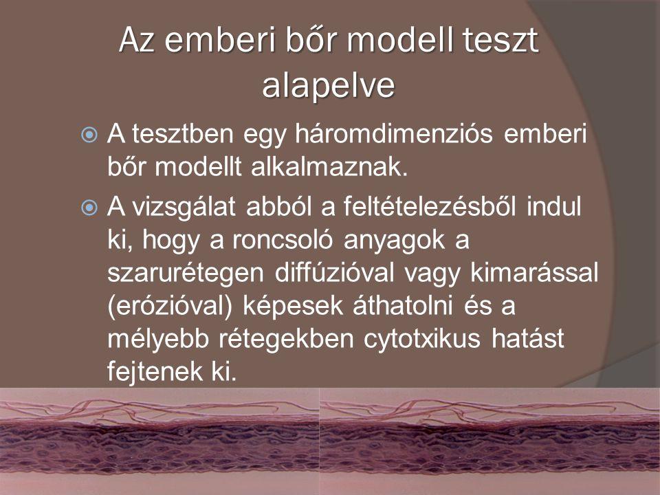 Emberi bőr modell  A modell előállítható a tesztelő laboratóriumban vagy kereskedelmi úton is hozzá lehet jutni (pl.