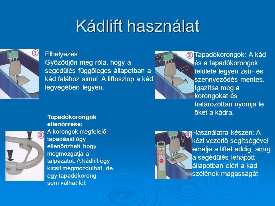 Kádlift használat Elhelyezés: Gyõződjön meg róla, hogy a segédülés függõleges állapotban a kád falához simul.