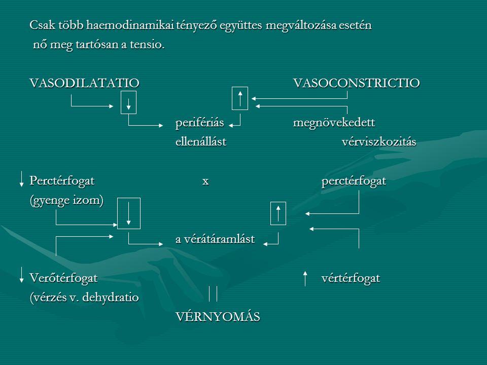 E., Elaszticitás: - az artériafal rugalmassága és tágulékonysága rugalmasság az áramlási ellenállás rugalmasság az áramlási ellenállás a b. kamra löke