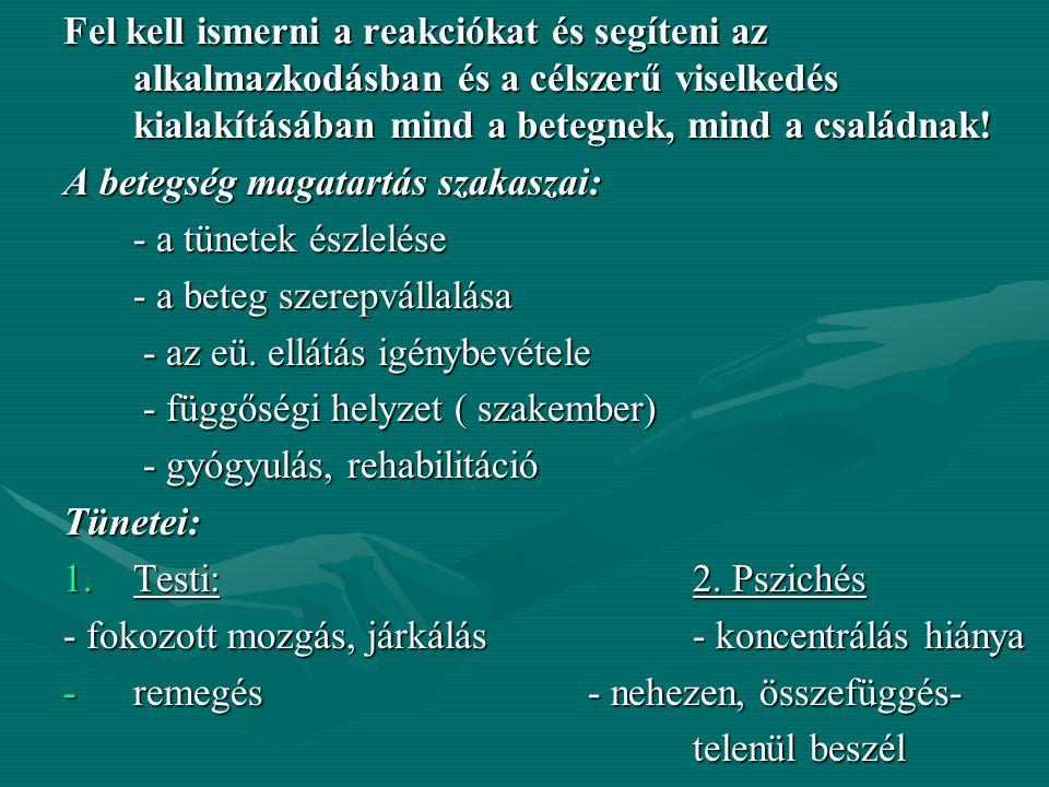 A beteg magatartása A gyógyulási folyamat sikeressége függ: a jól gyógyító orvosa jól gyógyító orvos gondos ápológondos ápoló együttműködő beteg – biz