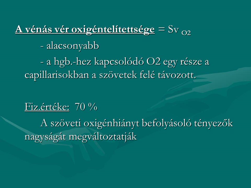 A diffúzió és a perfúzió vizsgálata A vér oxigéntelítettségének mérésével vizsgálható. O 2 alveolus tüdő capilláris O 2 nagy része a vvt-ben lévő hgb.