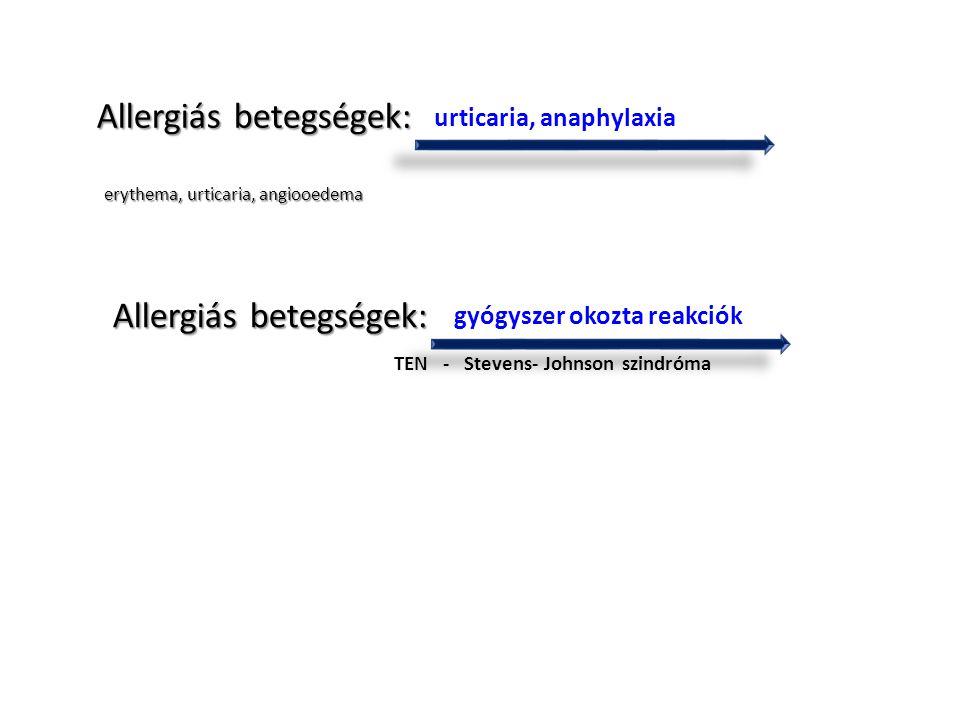 erythema, urticaria, angiooedema urticaria, anaphylaxia Allergiás betegségek: TEN - Stevens- Johnson szindróma gyógyszer okozta reakciók Allergiás bet