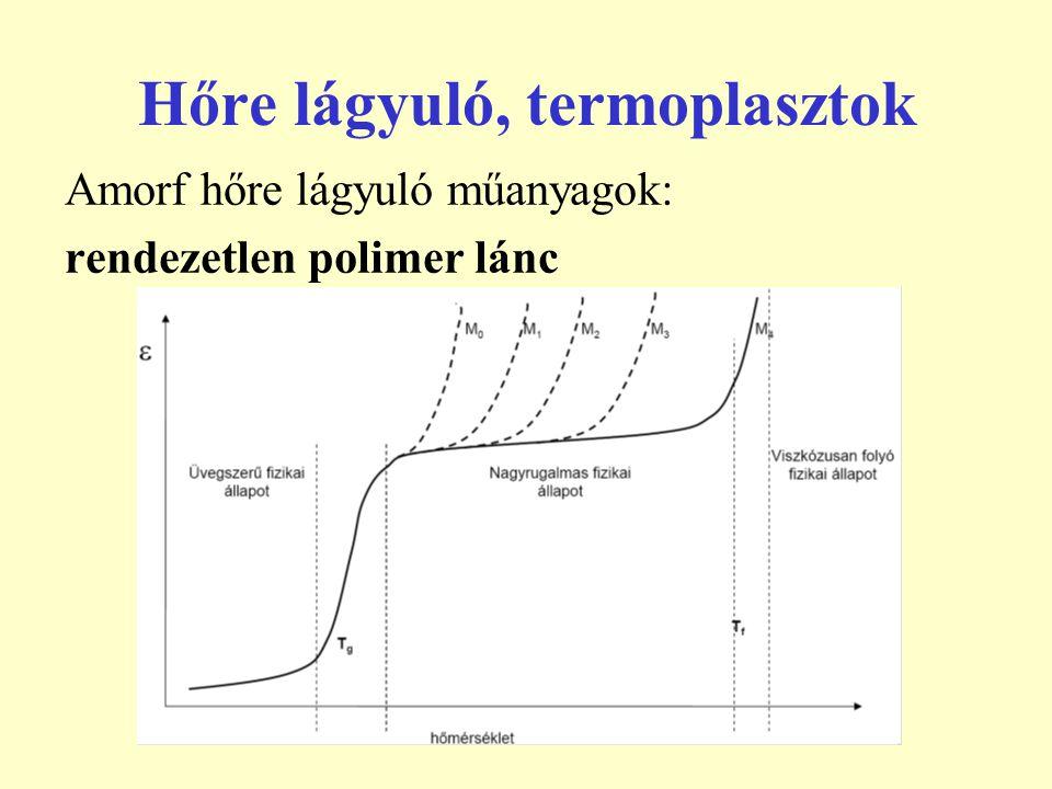 Amorf hőre lágyuló műanyagok: rendezetlen polimer lánc Hőre lágyuló, termoplasztok