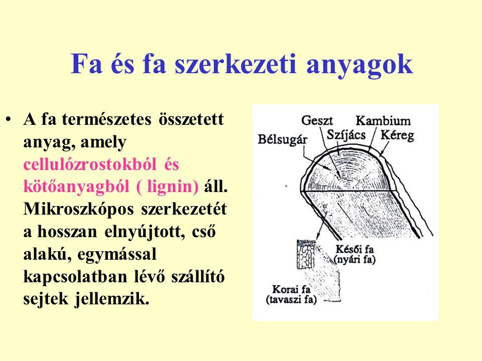 Fa és fa szerkezeti anyagok A fa természetes összetett anyag, amely cellulózrostokból és kötőanyagból ( lignin) áll. Mikroszkópos szerkezetét a hossza