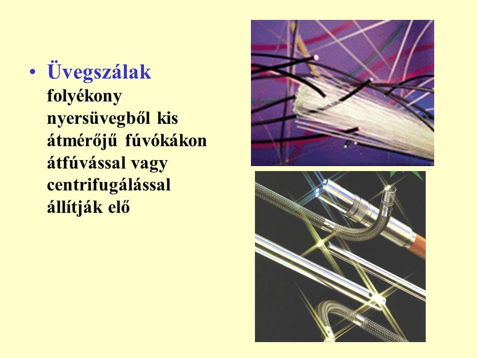 Üvegszálak folyékony nyersüvegből kis átmérőjű fúvókákon átfúvással vagy centrifugálással állítják elő