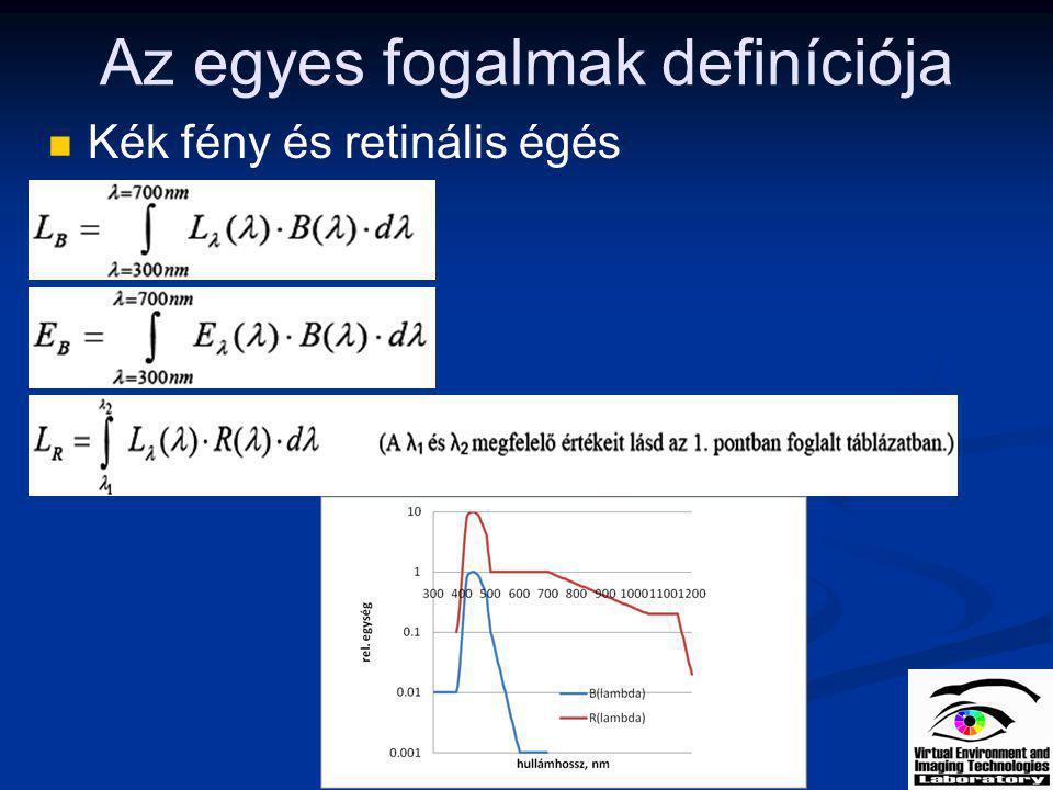 Az egyes fogalmak definíciója Kék fény és retinális égés