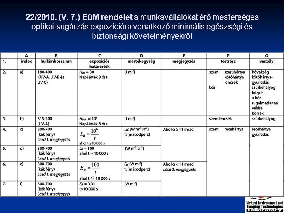 22/2010. (V. 7.) EüM rendelet a munkavállalókat érő mesterséges optikai sugárzás expozícióra vonatkozó minimális egészségi és biztonsági követelmények