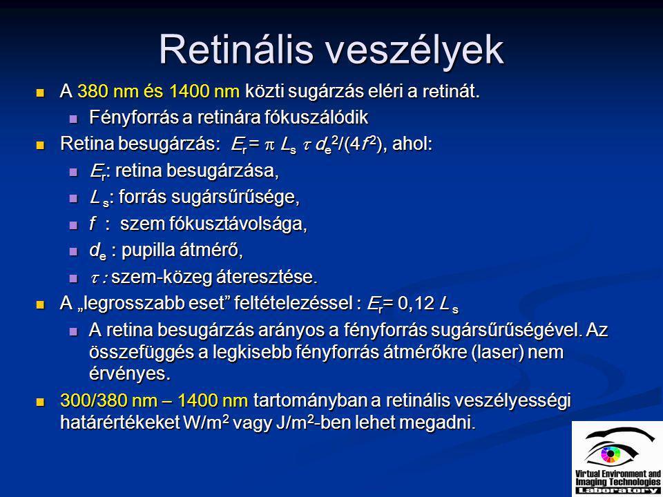 Retinális veszélyek A 380 nm és 1400 nm közti sugárzás eléri a retin át. A 380 nm és 1400 nm közti sugárzás eléri a retin át. Fényforrás a retinára fó