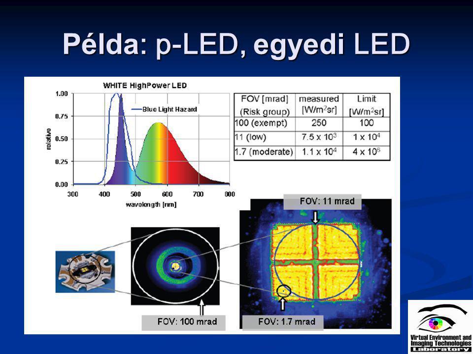 Példa : p-LED, egyedi LED