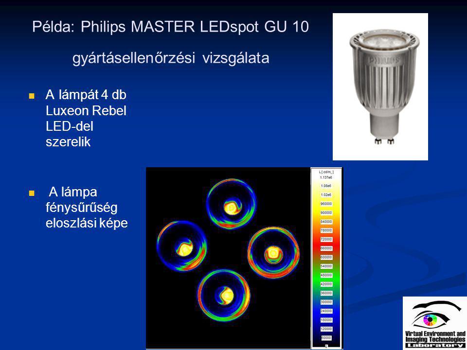 Példa: Philips MASTER LEDspot GU 10 gyártásellenőrzési vizsgálata A lámpát 4 db Luxeon Rebel LED-del szerelik A lámpa fénysűrűség eloszlási képe