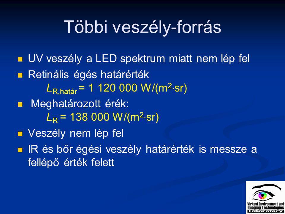 Többi veszély-forrás UV veszély a LED spektrum miatt nem lép fel Retinális égés határérték L R,határ = 1 120 000 W/(m 2  sr) Meghatározott érék: L R
