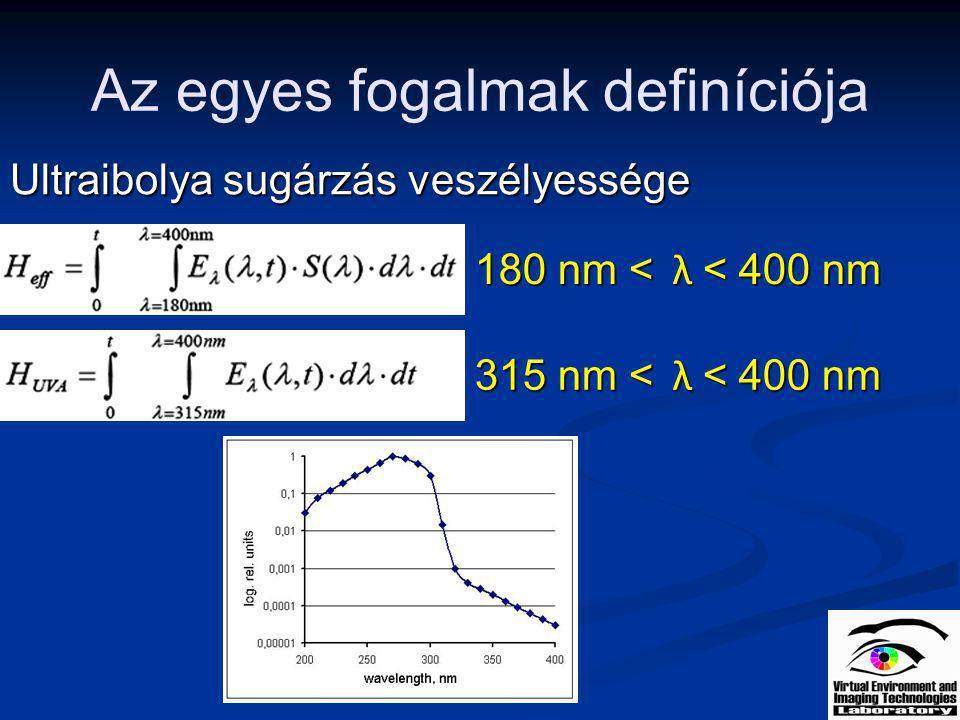 Az egyes fogalmak definíciója Ultraibolya sugárzás veszélyessége 180 nm < λ < 400 nm 315 nm < λ < 400 nm