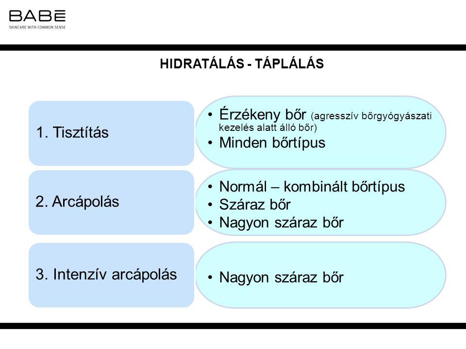 HIDRATÁLÁS - TÁPLÁLÁS Érzékeny bőr (agresszív bőrgyógyászati kezelés alatt álló bőr) Minden bőrtípus 1. Tisztítás Normál – kombinált bőrtípus Száraz b