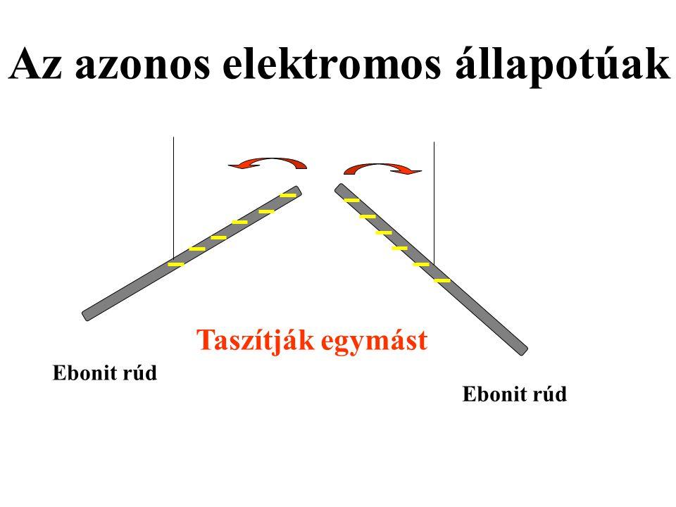 Az azonos elektromos állapotúak Ebonit rúd Taszítják egymást Ebonit rúd