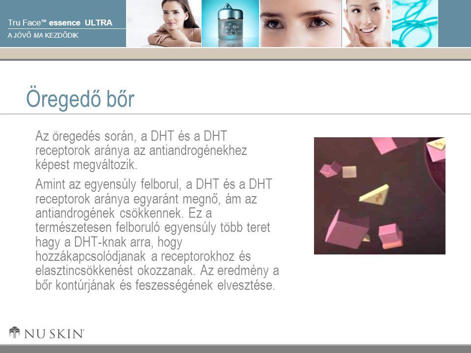 © 2001 Nu Skin International, Inc Tru Face ™ essence ULTRA A JÖVŐ MA KEZDŐDIK Öregedő bőr Az öregedés során, a DHT és a DHT receptorok aránya az antiandrogénekhez képest megváltozik.
