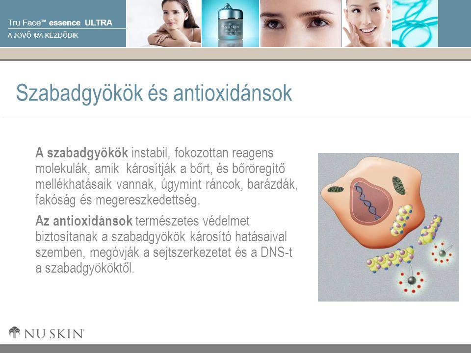 © 2001 Nu Skin International, Inc Tru Face ™ essence ULTRA A JÖVŐ MA KEZDŐDIK Szabadgyökök és antioxidánsok A szabadgyökök instabil, fokozottan reagens molekulák, amik károsítják a bőrt, és bőröregítő mellékhatásaik vannak, úgymint ráncok, barázdák, fakóság és megereszkedettség.