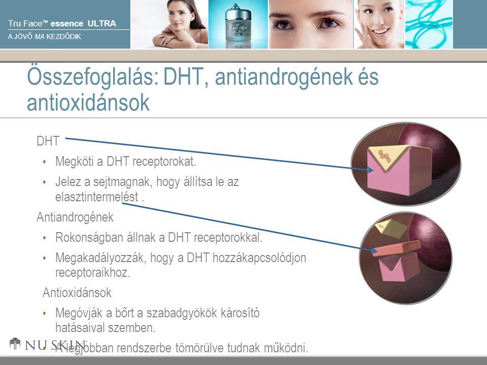 © 2001 Nu Skin International, Inc Tru Face ™ essence ULTRA A JÖVŐ MA KEZDŐDIK Összefoglalás: DHT, antiandrogének és antioxidánsok DHT Megköti a DHT receptorokat.