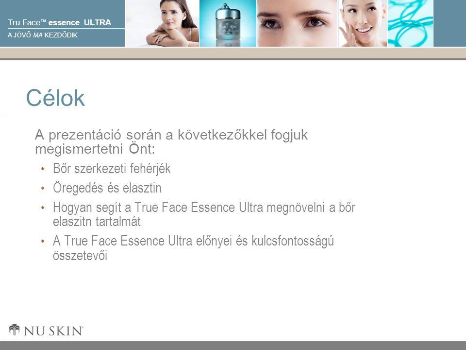 © 2001 Nu Skin International, Inc Tru Face ™ essence ULTRA A JÖVŐ MA KEZDŐDIK Célok A prezentáció során a következőkkel fogjuk megismertetni Önt: Bőr szerkezeti fehérjék Öregedés és elasztin Hogyan segít a True Face Essence Ultra megnövelni a bőr elaszitn tartalmát A True Face Essence Ultra előnyei és kulcsfontosságú összetevői