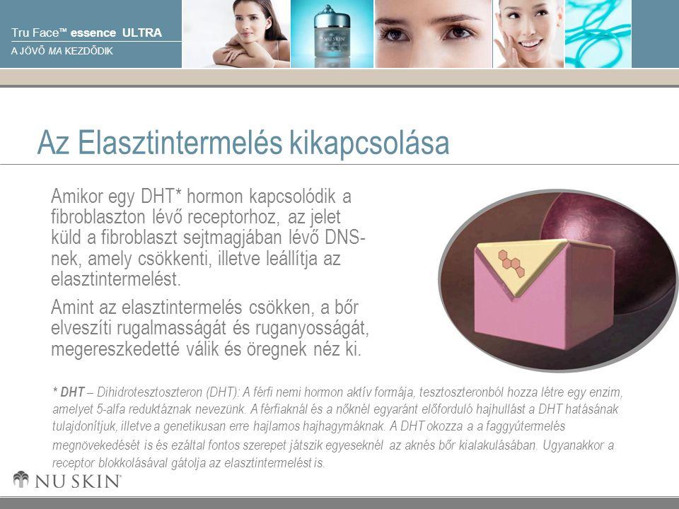 © 2001 Nu Skin International, Inc Tru Face ™ essence ULTRA A JÖVŐ MA KEZDŐDIK Az Elasztintermelés kikapcsolása Amikor egy DHT* hormon kapcsolódik a fibroblaszton lévő receptorhoz, az jelet küld a fibroblaszt sejtmagjában lévő DNS- nek, amely csökkenti, illetve leállítja az elasztintermelést.