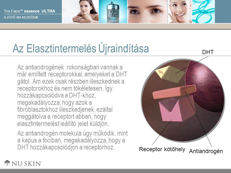 © 2001 Nu Skin International, Inc Tru Face ™ essence ULTRA A JÖVŐ MA KEZDŐDIK Fiatal Bőr Fiatalkorban a DHT szint és a megfelelő receptorok szintje alacsony, így az elasztin nagy mennyiségben termelődik.