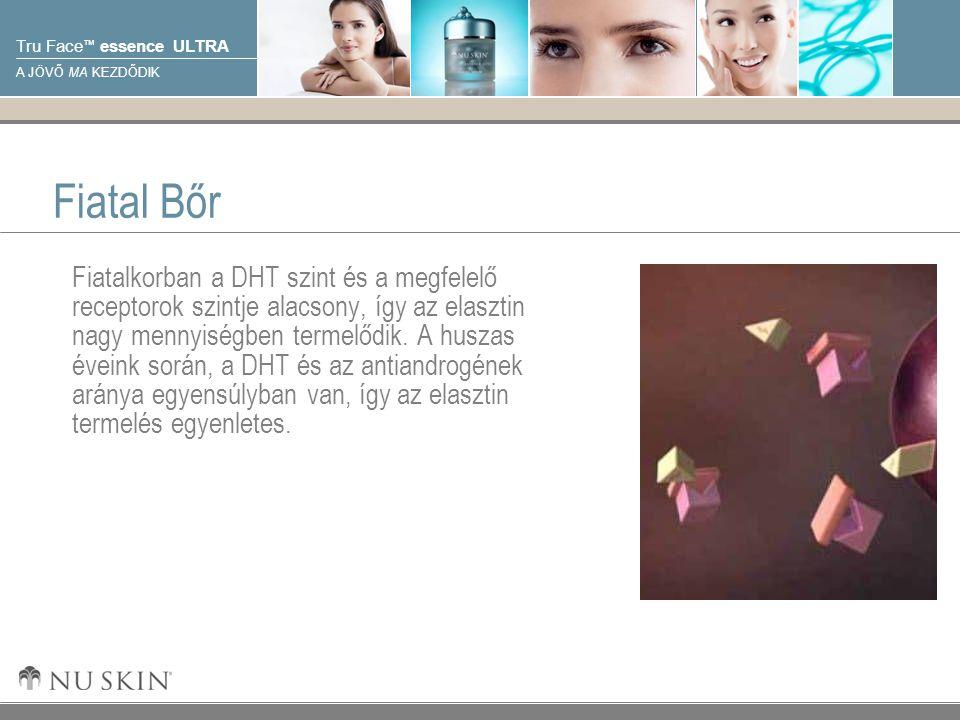 © 2001 Nu Skin International, Inc Tru Face ™ essence ULTRA A JÖVŐ MA KEZDŐDIK Előnyök a) Fokozza a bőr feszességét és rugalmasságát, és megküzd a az öregedés meglévő jeleivel az Ethocyn ® segítségével, amely klinikailag igazoltan növeli a bőr elasztintartalmát.
