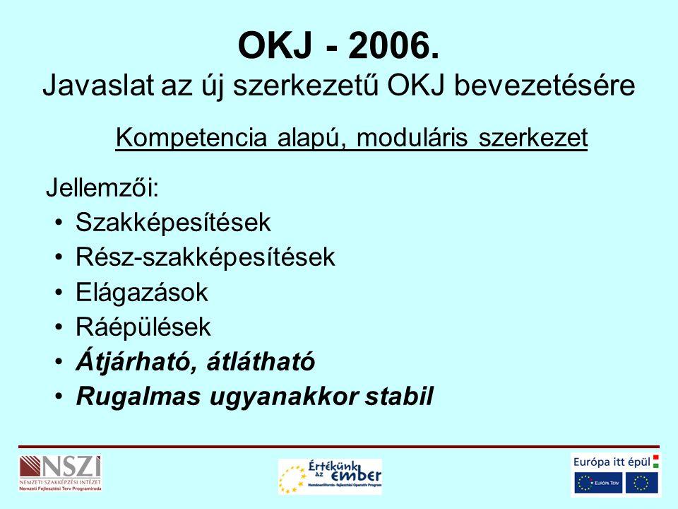 OKJ - 2006. Javaslat az új szerkezetű OKJ bevezetésére Kompetencia alapú, moduláris szerkezet Jellemzői: Szakképesítések Rész-szakképesítések Elágazás