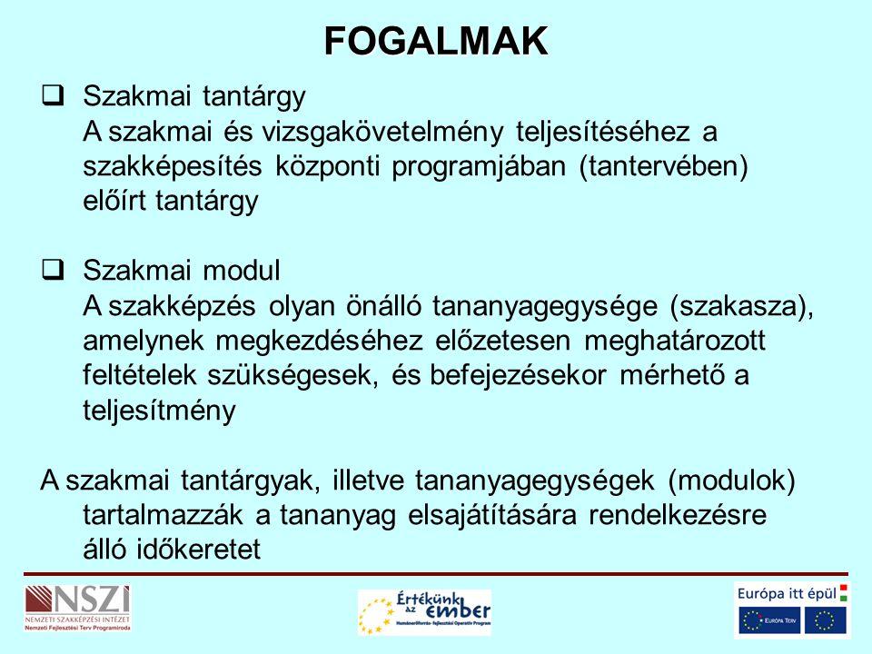 FOGALMAK  Szakmai tantárgy A szakmai és vizsgakövetelmény teljesítéséhez a szakképesítés központi programjában (tantervében) előírt tantárgy  Szakma