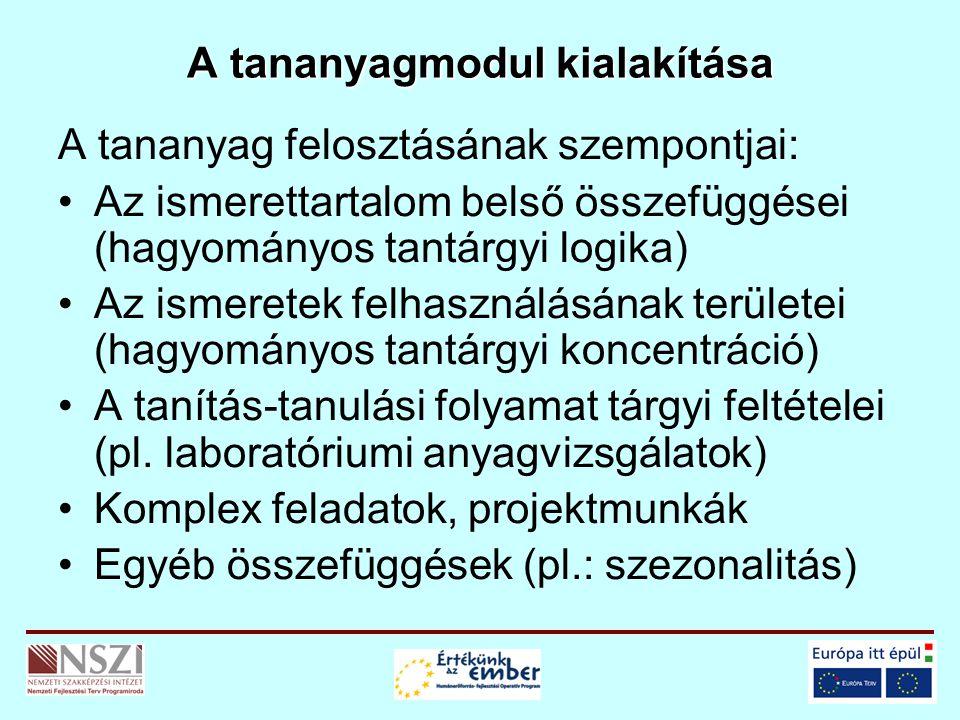 A tananyagmodul kialakítása A tananyag felosztásának szempontjai: Az ismerettartalom belső összefüggései (hagyományos tantárgyi logika) Az ismeretek f
