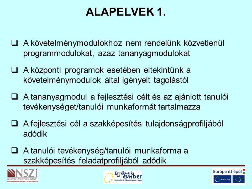 ALAPELVEK 1.
