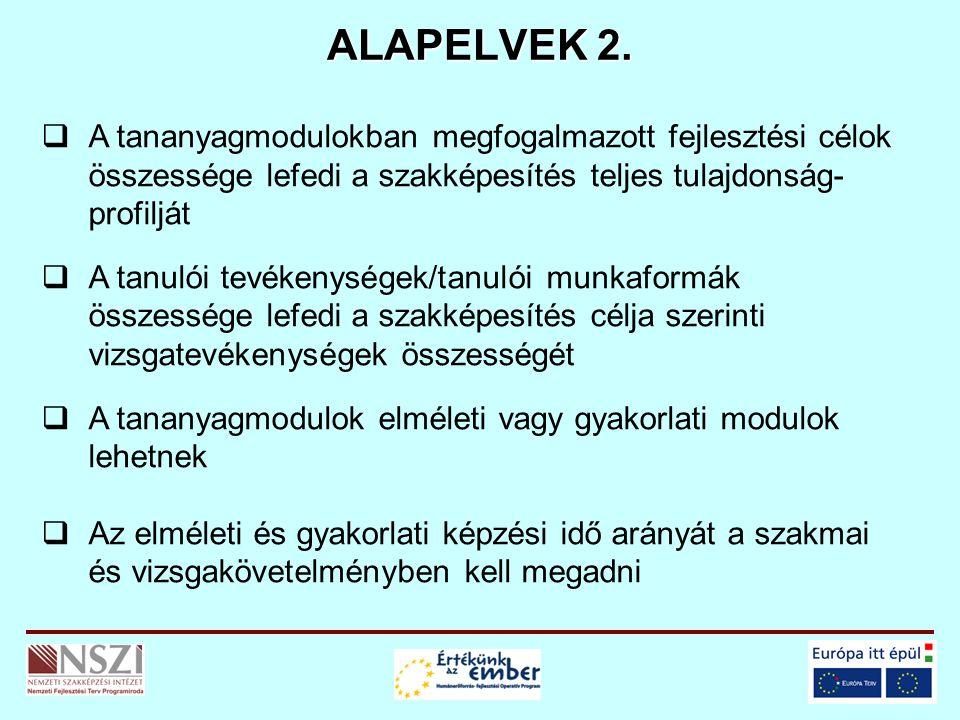 ALAPELVEK 2.  A tananyagmodulokban megfogalmazott fejlesztési célok összessége lefedi a szakképesítés teljes tulajdonság- profilját  A tanulói tevék