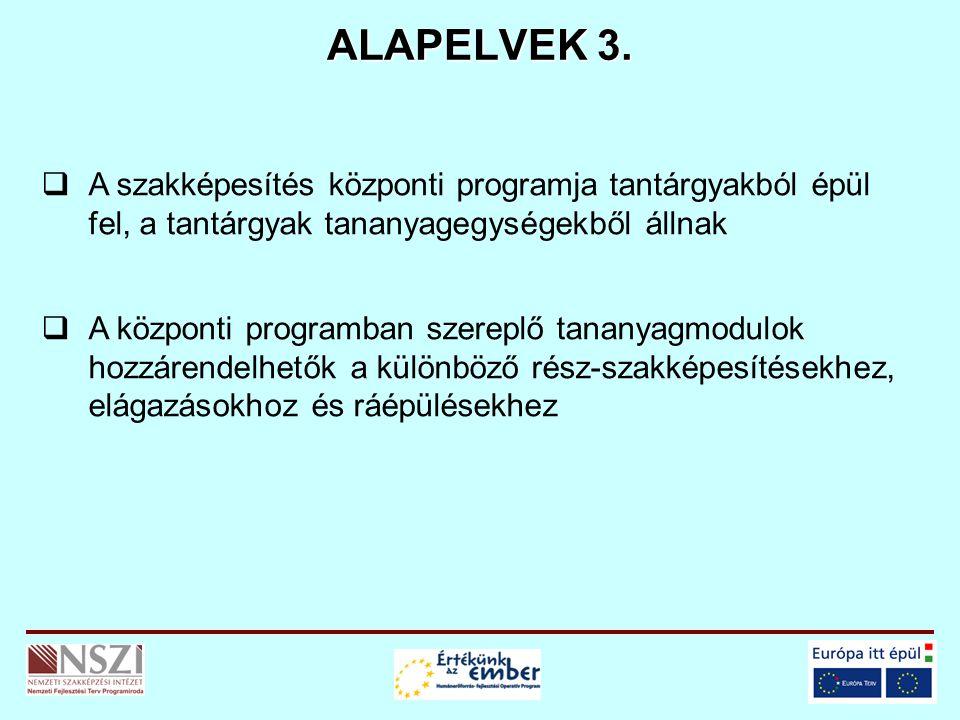 ALAPELVEK 3.  A szakképesítés központi programja tantárgyakból épül fel, a tantárgyak tananyagegységekből állnak  A központi programban szereplő tan