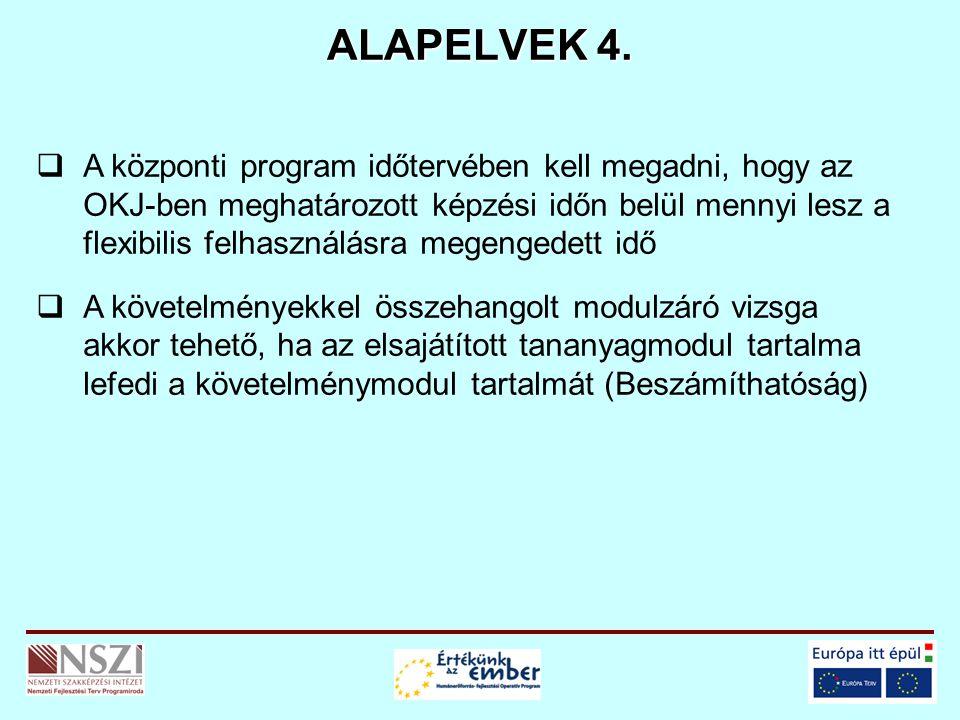 ALAPELVEK 4.  A központi program időtervében kell megadni, hogy az OKJ-ben meghatározott képzési időn belül mennyi lesz a flexibilis felhasználásra m