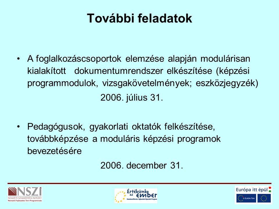 További feladatok A foglalkozáscsoportok elemzése alapján modulárisan kialakított dokumentumrendszer elkészítése (képzési programmodulok, vizsgakövetelmények; eszközjegyzék) 2006.