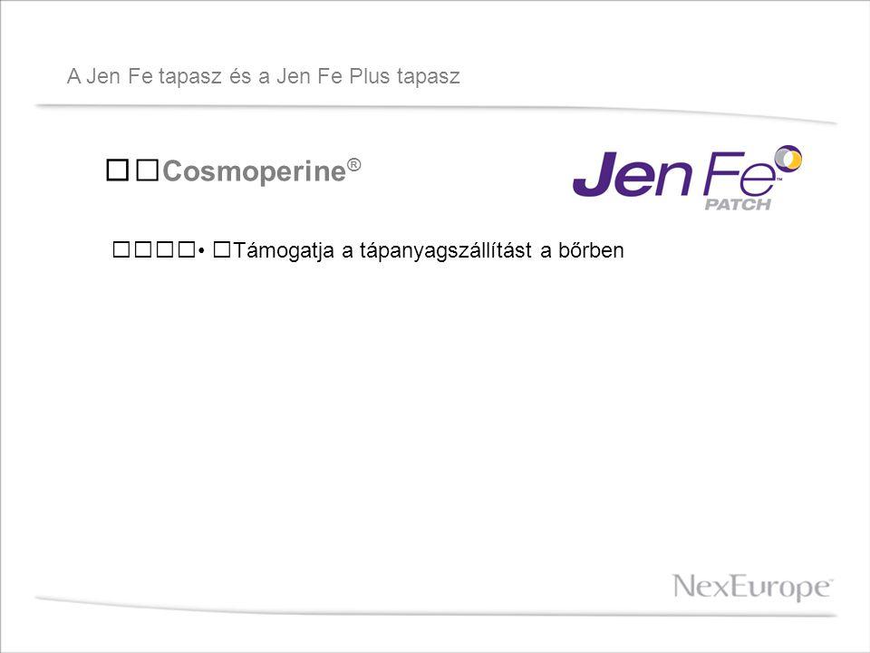 A Jen Fe tapasz és a Jen Fe Plus tapasz Cosmoperine ® Támogatja a tápanyagszállítást a bőrben