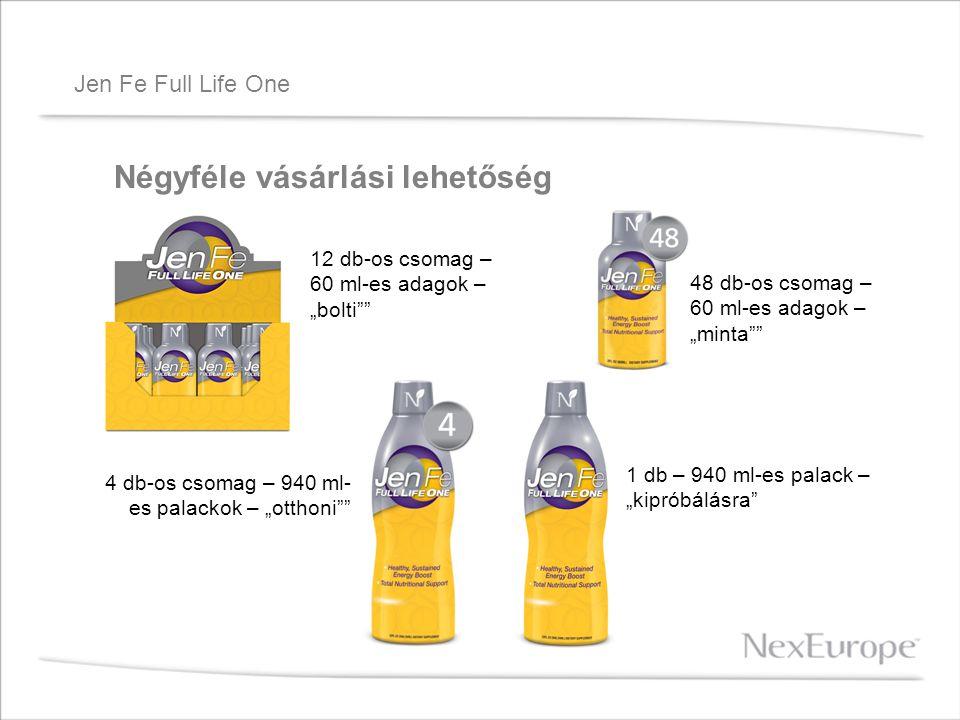 """Jen Fe Full Life One Négyféle vásárlási lehetőség 4 db-os csomag – 940 ml- es palackok – """"otthoni"""""""" 48 db-os csomag – 60 ml-es adagok – """"minta"""""""" 12 db"""