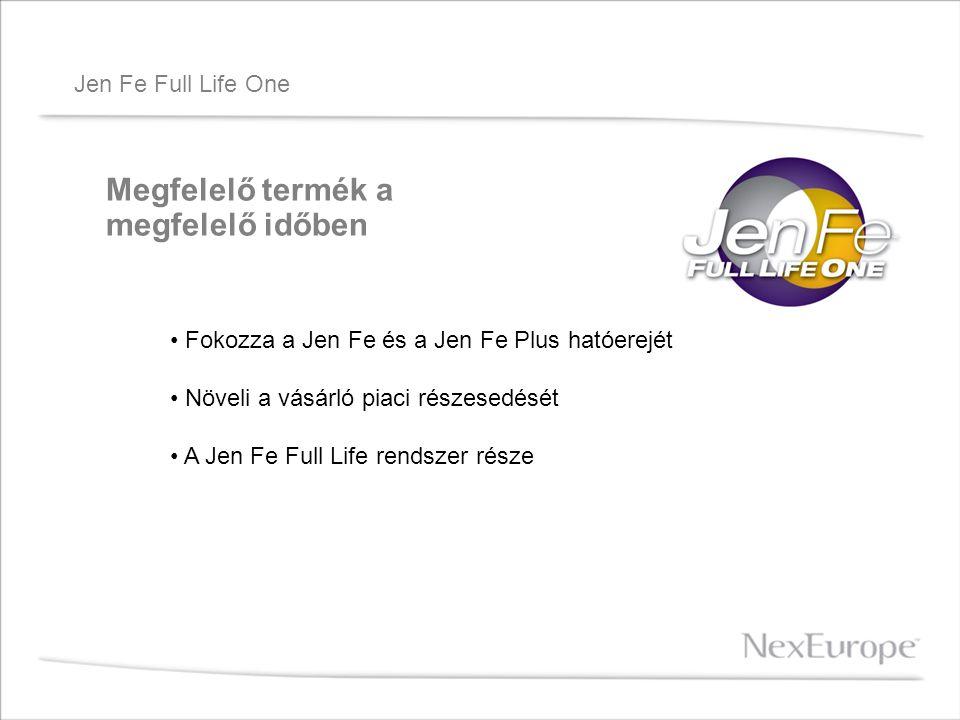 Jen Fe Full Life One Megfelelő termék a megfelelő időben Fokozza a Jen Fe és a Jen Fe Plus hatóerejét Növeli a vásárló piaci részesedését A Jen Fe Ful